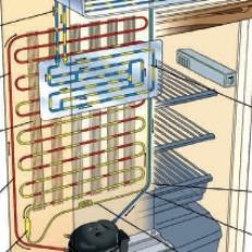 Conhecendo o conceito de refrigeração